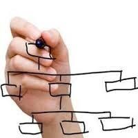 Planovi restrukturiranja